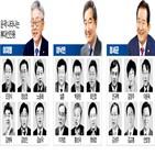 의원,민주당,지사,이재명,대표,재선,총리,대선주자