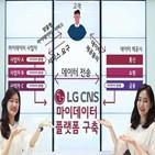 마이데이터,플랫폼,LG,데이터,서비스