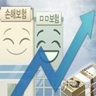 보험사,인상,비율,올해,보험료,실적,작년,기준,채권,보험금