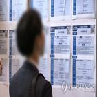 임시직,청년층,취업자,지난달,증가,기업,청년,일자리,근로자,연합뉴스