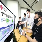 LG유플러스,양자내성암호,검증,분야