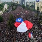 헌법,칠레,무소속,좌파,변화,우파,국민,선거,여당,현행