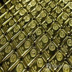 가격,금값