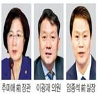 장관,여권,민주당,대선