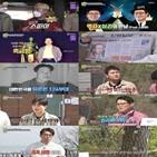북한,흑금성,마스터,스파이,무장공비,영화,1.21사태,사건,김경일,상황