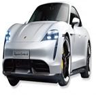 전기차,가격,출시,럭셔리,모델,판매량,지난해,시장,충전