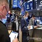 연준,하락,전장,비트코인,우려,소식,전날,시장,수준,인플레이션