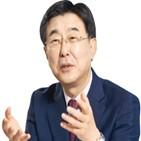 삼성자산운용,대표,글로벌,시장,주요,투자,상품