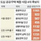 인근,역세권,서울,후보지,주거지,사업