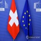 스위스,협정,이동,노동력,결렬