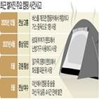 캠핑,일산화탄소,개조,텐트,쓰레기,캠핑카,자동차,사람