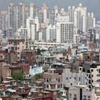 청약,분양가,아파트,문제,가격,가점제,분양권