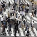확진,일본,대학,기업,백신