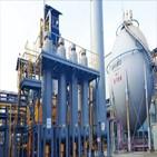 수소,생산,포스코,그린수소,기술,탄소중립,개발,철강,활용,사업