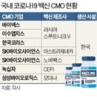 백신,한국,기술,바이러스,업계,생산