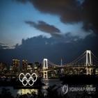 일본,올림픽,도쿄올림픽,경우,입장,관중