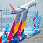 대한항공,인상,통합,운임,아시아나항공,항공운임,인수,인위적,공정위,가격