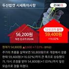 수혜,투자증권