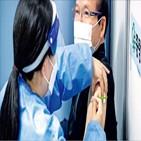 접종,백신,마스크,인센티브,정부,사람,완료