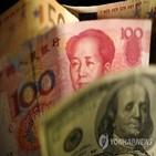 중국,위안화,투자,달러,가치,한도,확대,금융기관