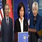 중국,경제,고위,양국,대화,접촉,행정부,관계