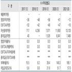 한국신용평가,위험,부정적