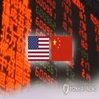 중국,미국,기업,조치,금지
