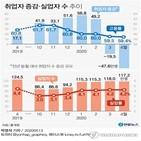 증가,발표,재정동향,토스뱅크
