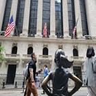 시장,물가,고용,예상,급등,소비자,대비,전달,지표,정책