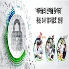 양자암호통신,기술,방식,보안,시장,양자컴퓨터,정보,양자,통신,서비스
