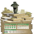 고객,패밀리오피스,삼성증권,투자,기관투자가,서비스,자산