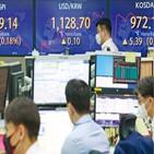 금융지식,유대인,금융정책,부자,세상,화폐,암호화폐,세계적,어려움,완화