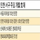 인천,전용,거래,10억,서구,지하철
