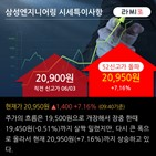 외국인,순매수,삼성엔지니어링,대량