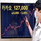 수익률,투자,투자자,주식,회전율,수익,거래,단타,종목,결과