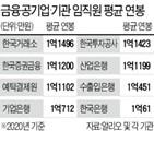 연봉,한국거래소,공공기관