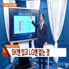 SK그룹,박한샘