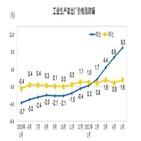 중국,가격,원자재,인플레이션,상승,급등,경제,철광석