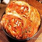김치,포장김치,가격,기준