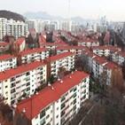 아파트,목동,단지,재건축,매물,전세,인근,거주,집주인,신시가지