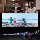 데이비드,스테파니,이사벨,육아법,한국