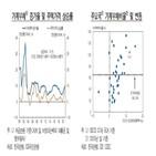 한은,주택,가계부채,수준,상황,상승,이후,주택가격,관련,비율