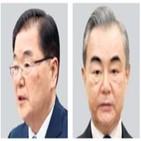중국,외교부,한국,관계,논의