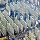 조합원,재개발,적용,양도,규제,서울,지정,은마,이후