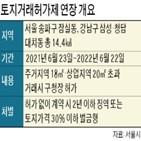 지정,토지거래허가구역,서울시,지역,시장