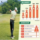 골프,통증,부상,근육,허리,스윙,팔꿈치,수술,치료,무릎