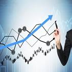 시장,전망,테이퍼링,미국,물가,코스피지수,상승,예상,최근,주목