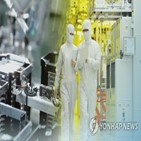 산업,연구원,소재부품,기업,무역수지,강화