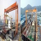 한국조선해양,조사,심사,중단,올해,대우조선해양,기한