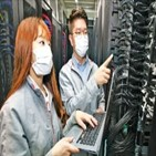 사업,IDC,서비스,기업,데이터센터,운영